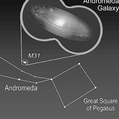 Use the constellation Pegasus to help find the Andromeda Galaxy.